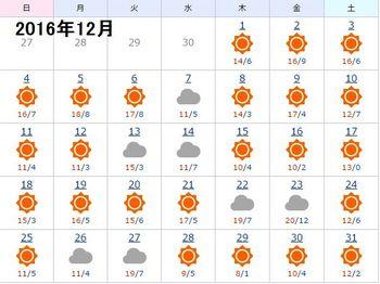 2016.12月天気.jpg