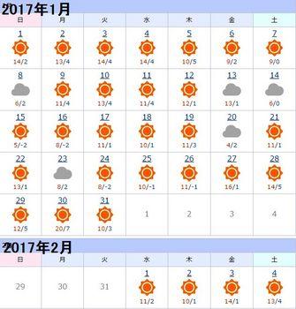 2017.1月天気.jpg